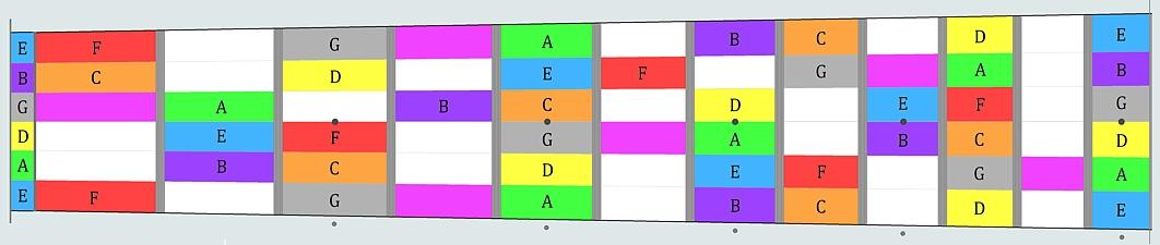 The Complete Flamenco Scale